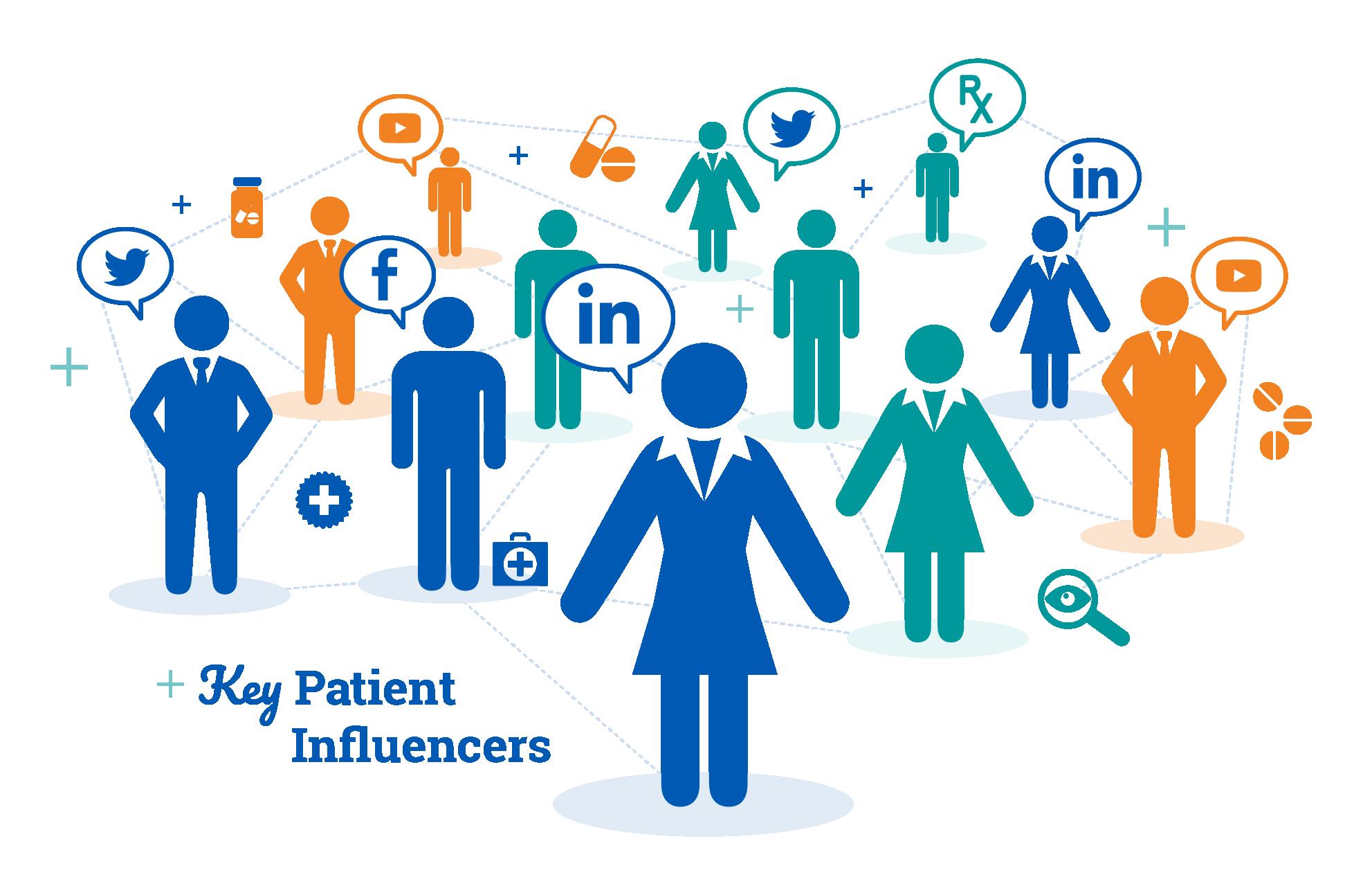 Value-Based Provider Key Influencers Communications