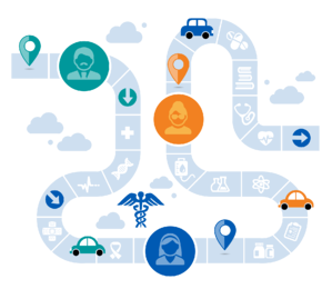 Value-Based Provider Patient Journey Mapping