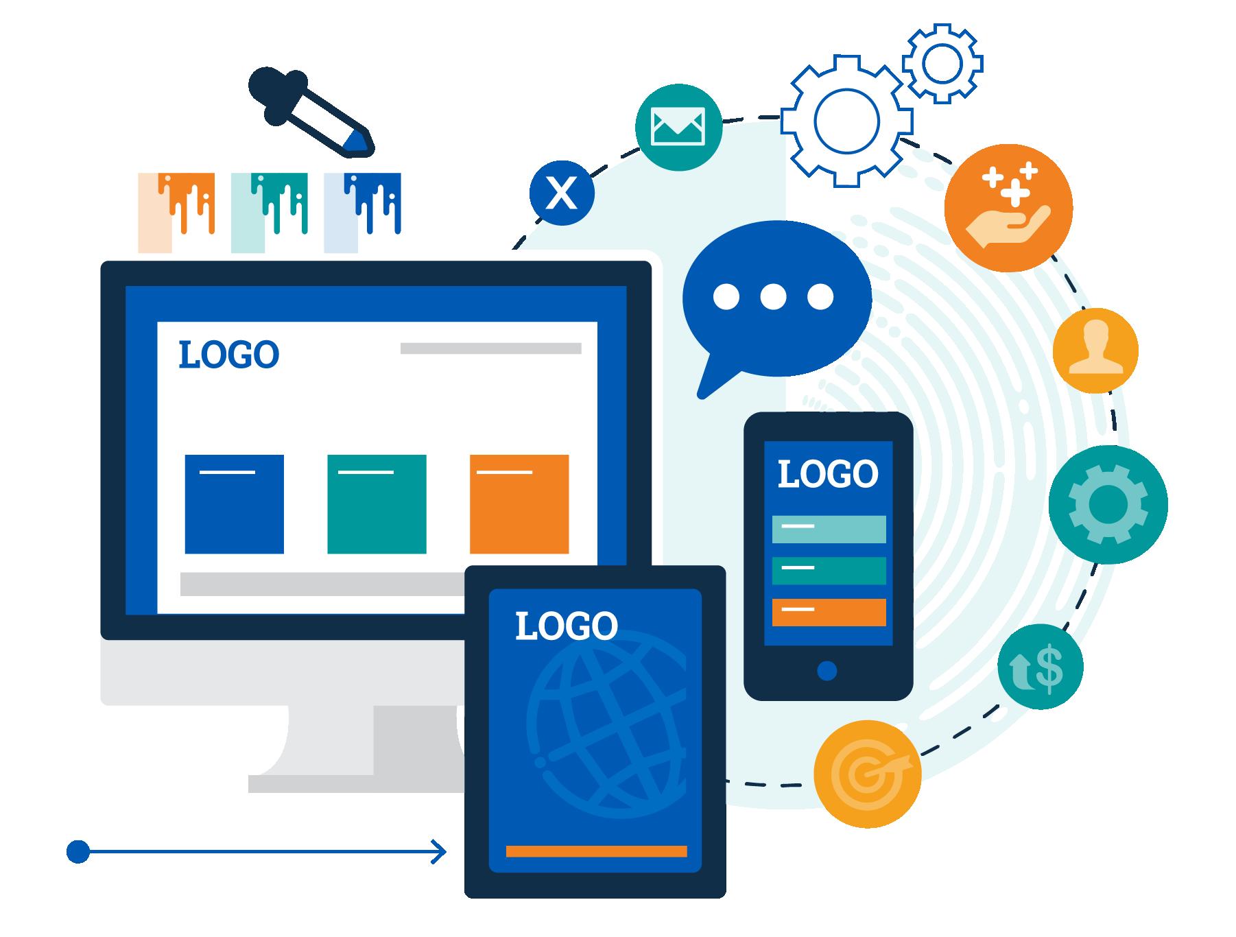 Value-Based Provider Website Design