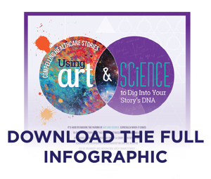 Using Art & Science Infographic Preview