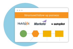 Trade Show Follow-Up- How to Use Your Content for Engagement and Lead Nurturing blog-03