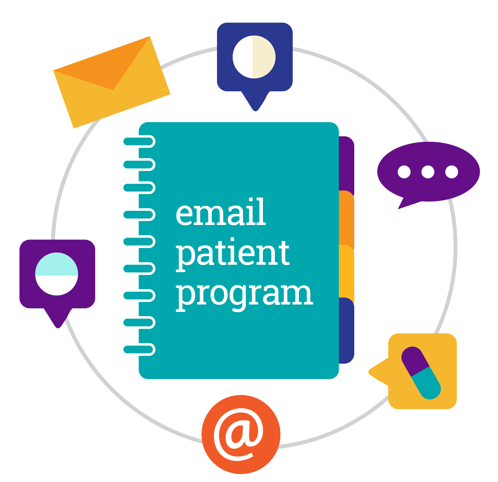Building Digital Communications for Better Patient-Centered Clinical Programs  blog 1200x628-02
