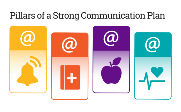 Building Digital Communications for Better Patient-Centered Clinical Programs  blog 1200x628-03