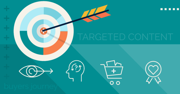 How to Create Targeted Content for Each Stage of the Buyer's Journey in Healthcare blog-1200x628