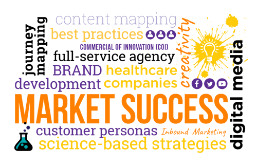 Legacy DNA Marketing Group Celebrates Eight Years of Science-Backed Healthcare Marketing Success Press release graphic-02