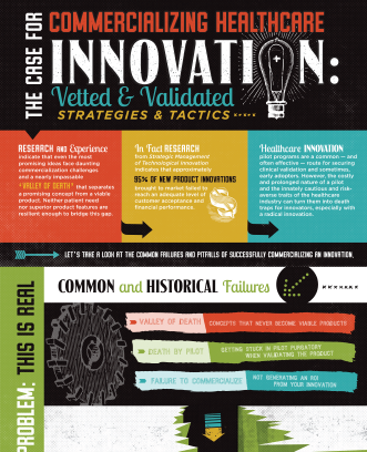LDNA Landing page graphic - Case for Commercializing HC Innovation infographic-1.png