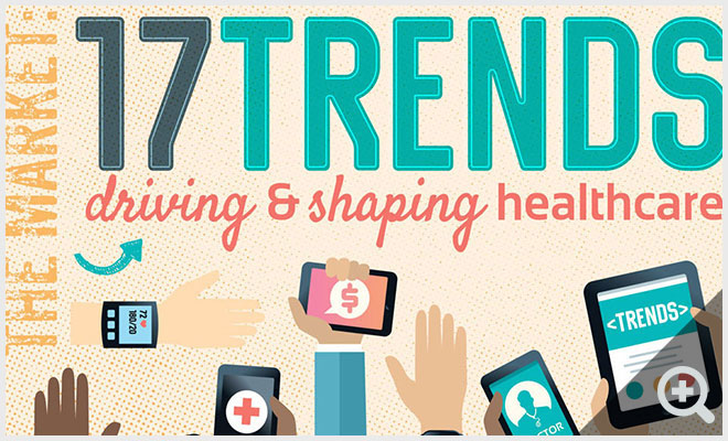 Healthcare Trends Infographic