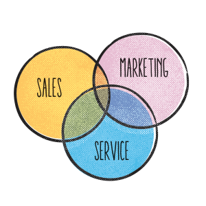 Customer Relationship Marketing (CRM) in Healthcare