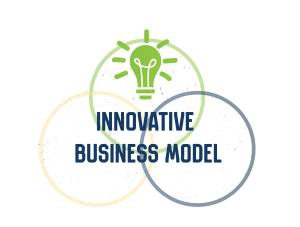 Healthcare Consumerism Innovative Business Model
