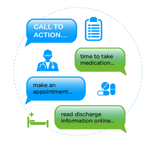Text Messaging Healthcare Marketing Call To Action 03