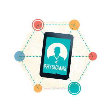 Physician Marketing Trends