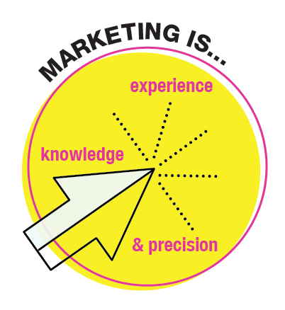 marketing is about knowledge experience and precision