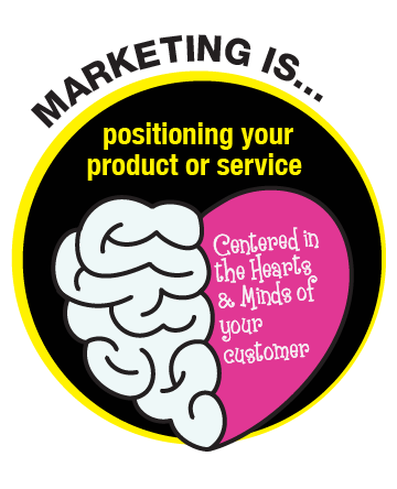 marketing is positioning your product in the hearts and minds of your customers
