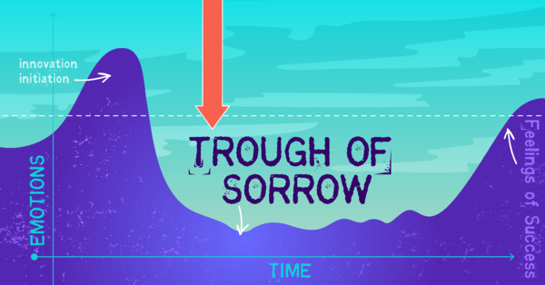 LDNAM-416 blog - Trough of Sorrows 1200 x 628-hero banner (2)