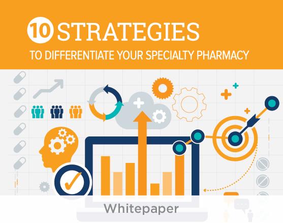 LDNA Resource page - 10 Strategies Whitepaper graphic