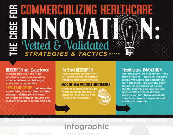 LDNA Reource page graphic - Case for Commercializing HC Innovation infographic