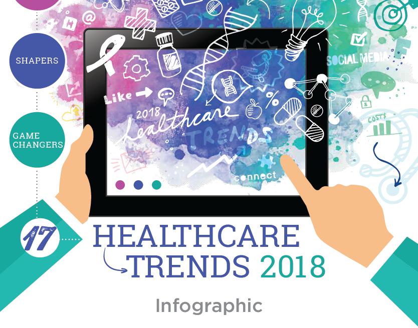 Healthcare trends 2018 resource image