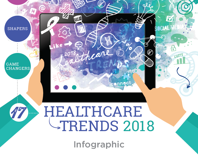 Healthcare trends 2018 resource image