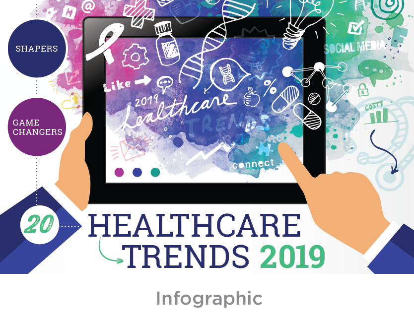 LDNAM-466 Healthcare Trends Resource page graphic